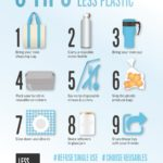 8 Ways To Reduce Plastic Use And Save Money In Your Office